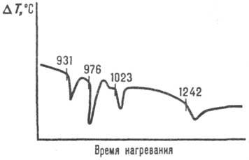 http://www.medpulse.ru/image/encyclopedia/9/5/5/13955.jpeg