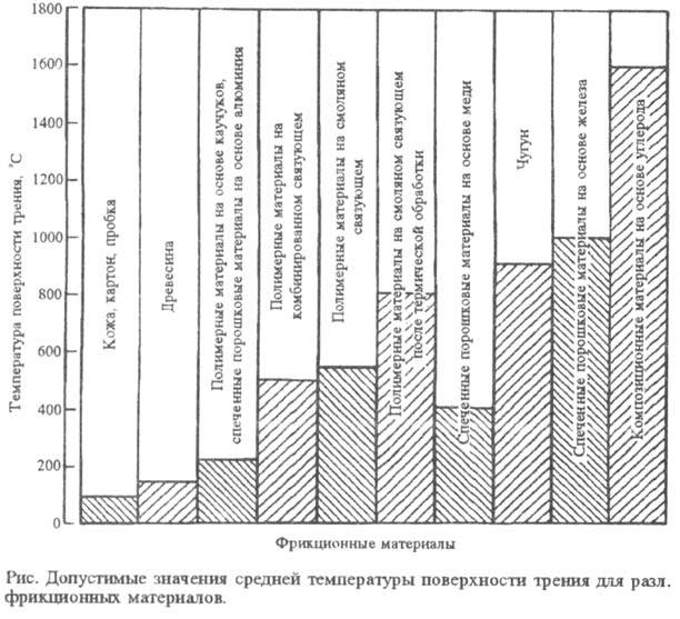 http://www.medpulse.ru/image/encyclopedia/9/7/0/15970.jpeg