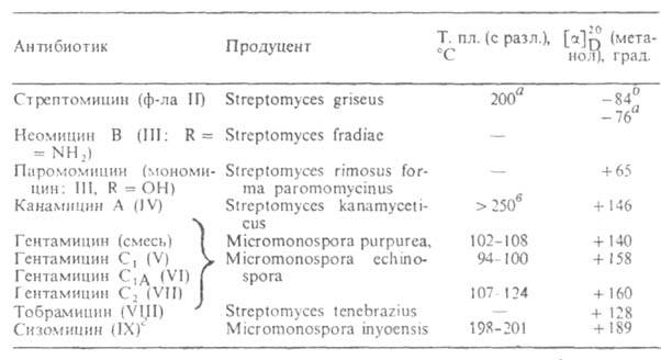 http://www.medpulse.ru/image/encyclopedia/9/7/5/1975.jpeg