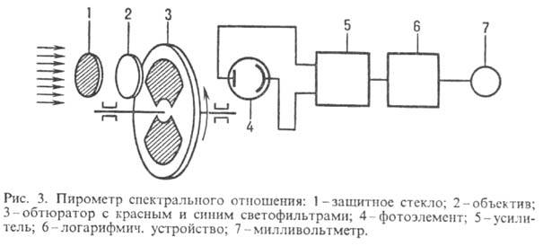 http://www.medpulse.ru/image/encyclopedia/9/8/2/10982.jpeg