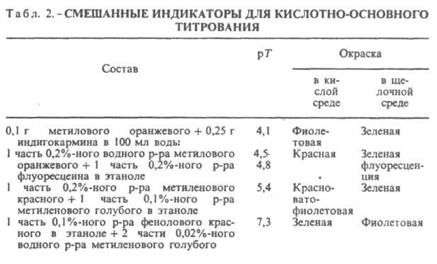http://www.medpulse.ru/image/encyclopedia/9/8/2/6982.jpeg