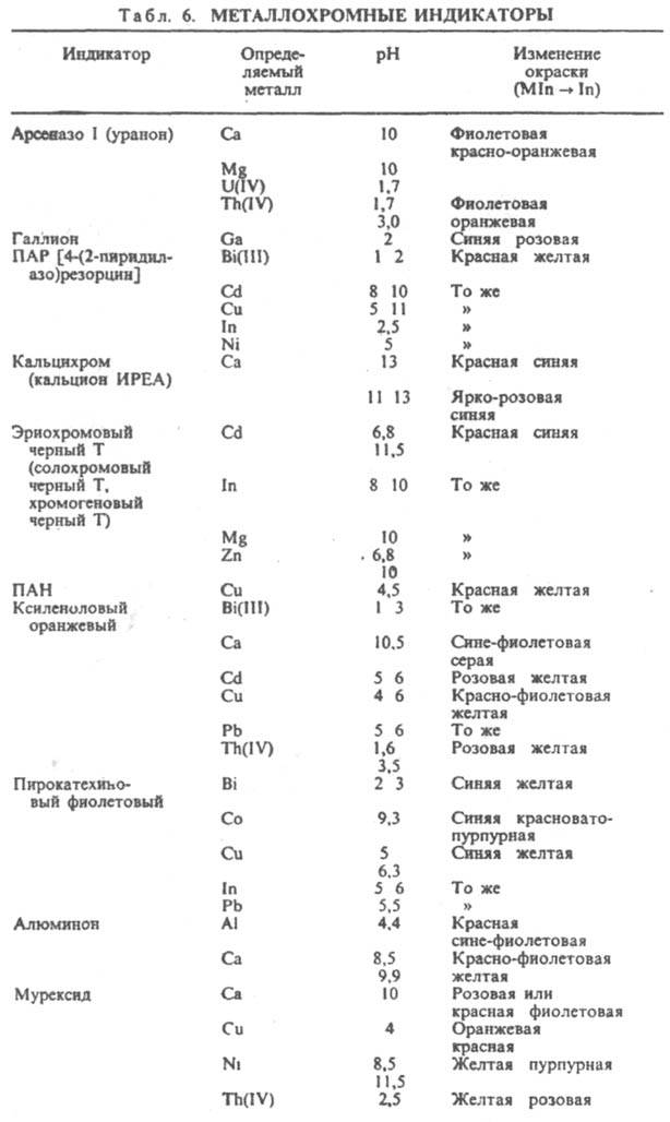 http://www.medpulse.ru/image/encyclopedia/9/8/7/6987.jpeg
