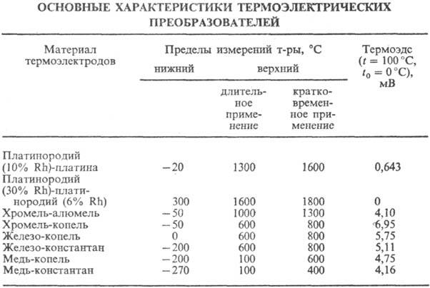 http://www.medpulse.ru/image/encyclopedia/9/8/9/13989.jpeg